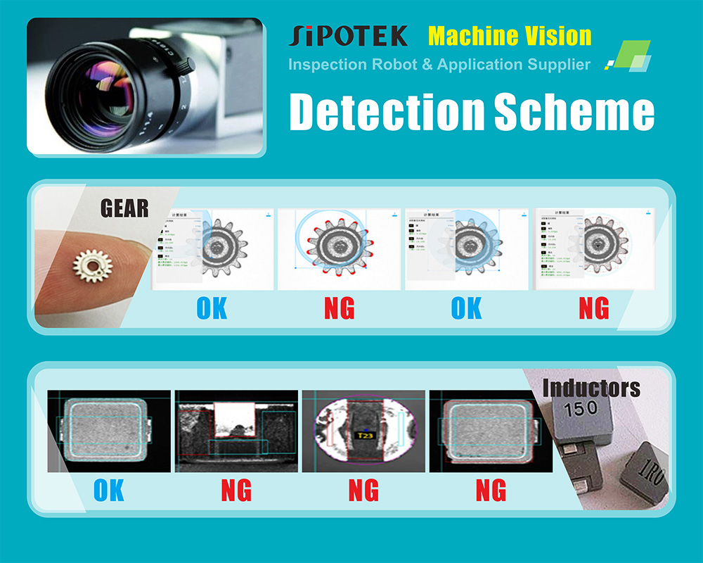 Sipotek Visual Inspection Machine 1